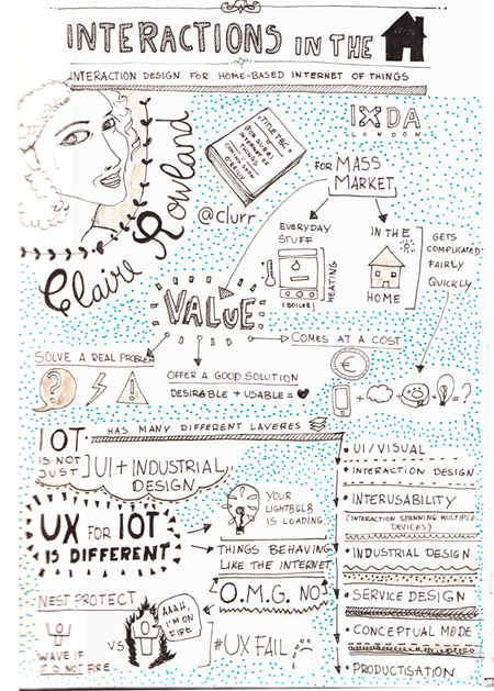 sketchnote of Claire Rowland's talk about Connected Devices