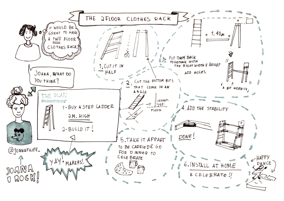 Sketchnote of how to build a 2 floor clothes rack