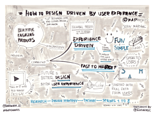 _hardware-meetup-Elvia-Vasconcelos-sketchnote-Map